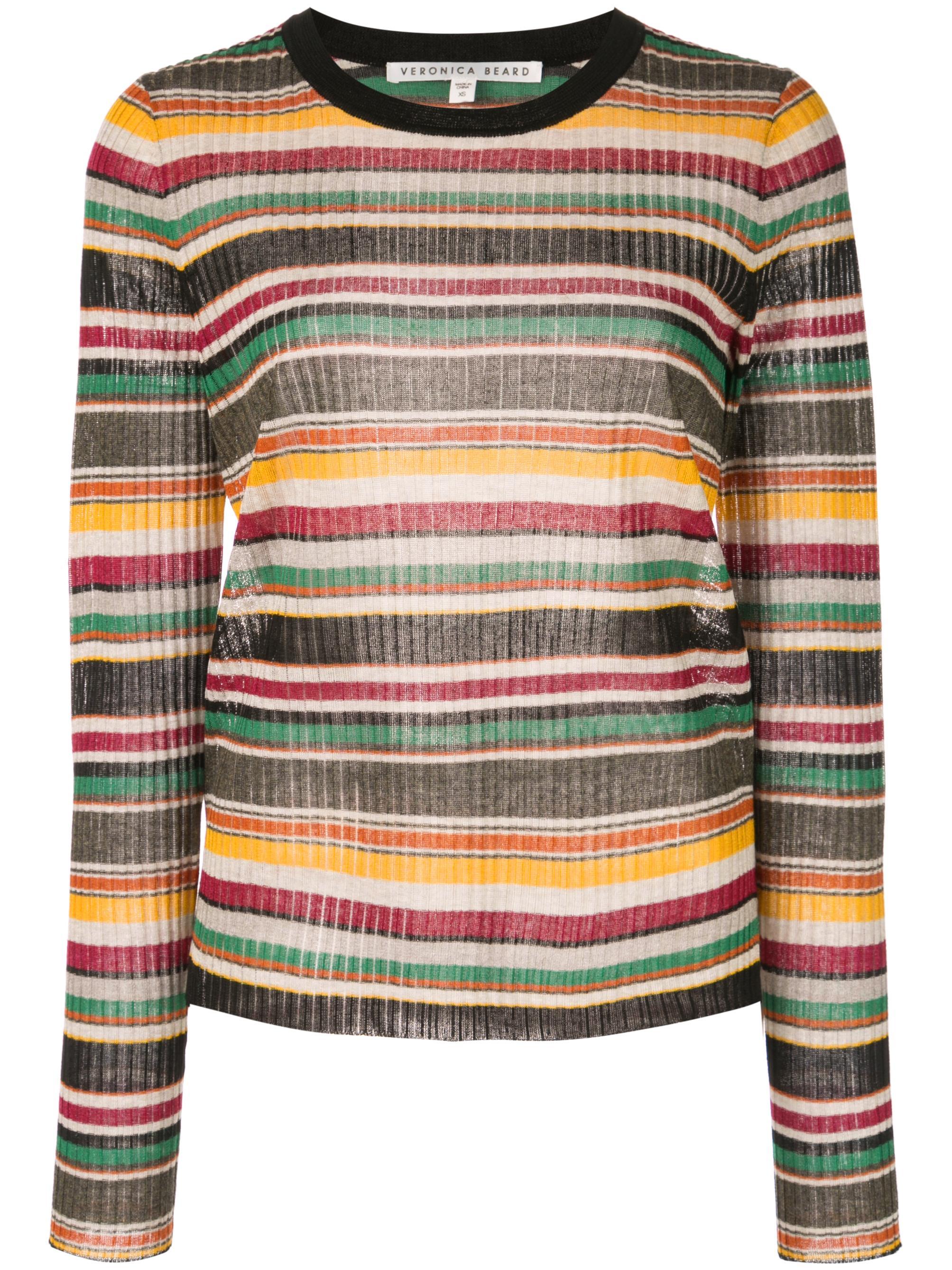 Canal Long Sleeve Stripe Sweater Item # 1901KN4429277